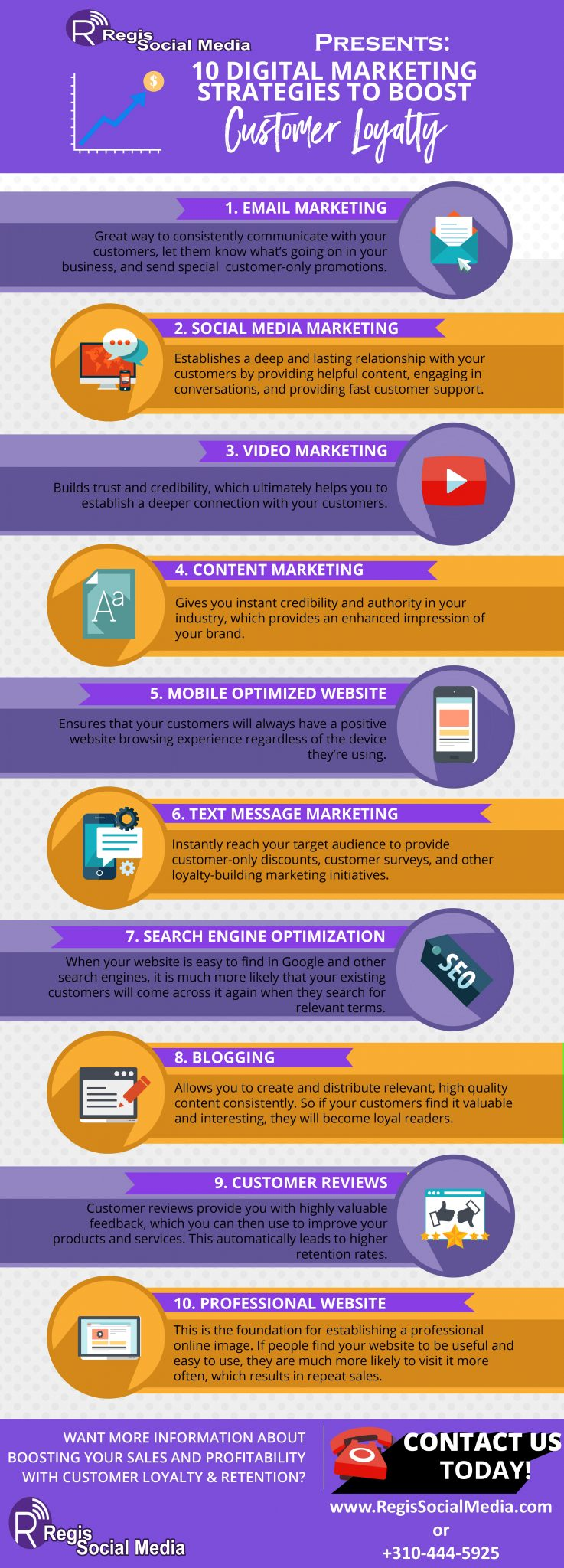 10-digital-marketing-methods-to-increase-customer-loyalty