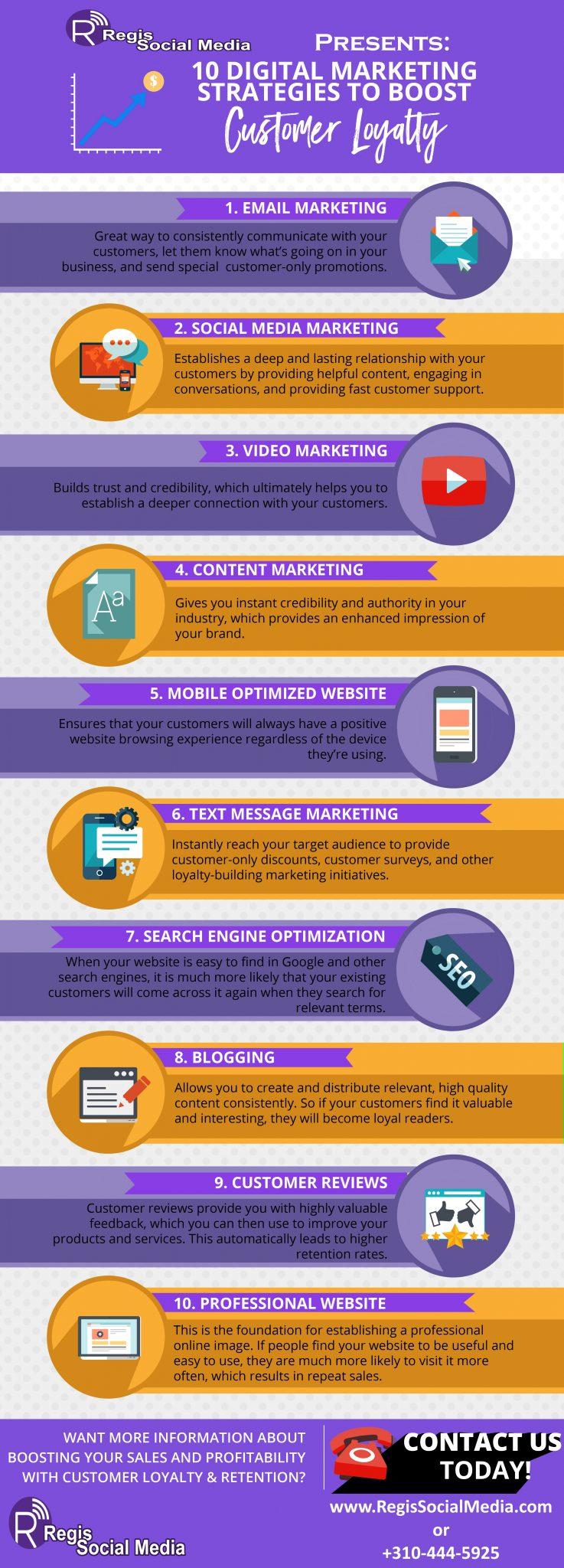 10-digital-marketing-methods-to-increase-customer-loyalty